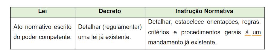 Leitura legislativa 2
